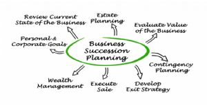 Succession Planning: Doing it Right!